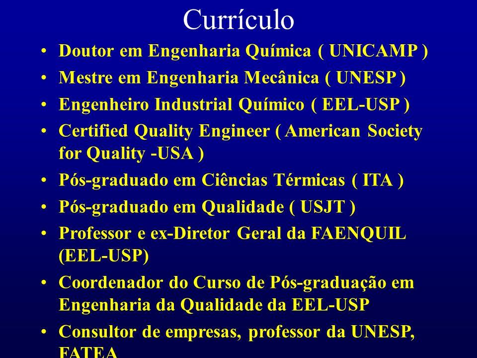 Currículo Doutor em Engenharia Química ( UNICAMP )
