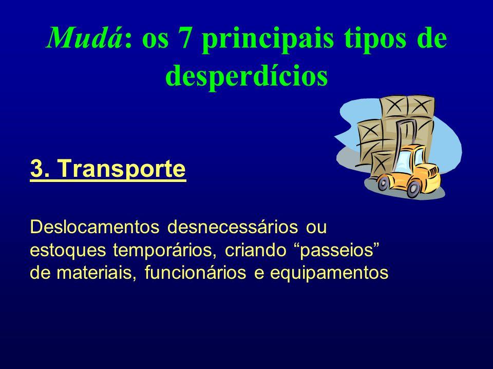 Mudá: os 7 principais tipos de desperdícios
