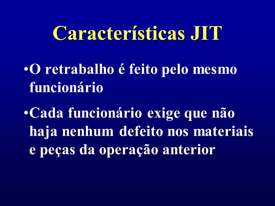 Características JIT O retrabalho é feito pelo mesmo funcionário