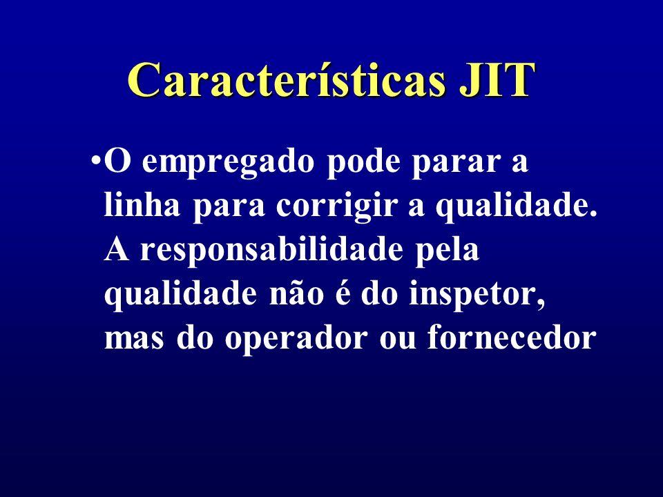 Características JIT