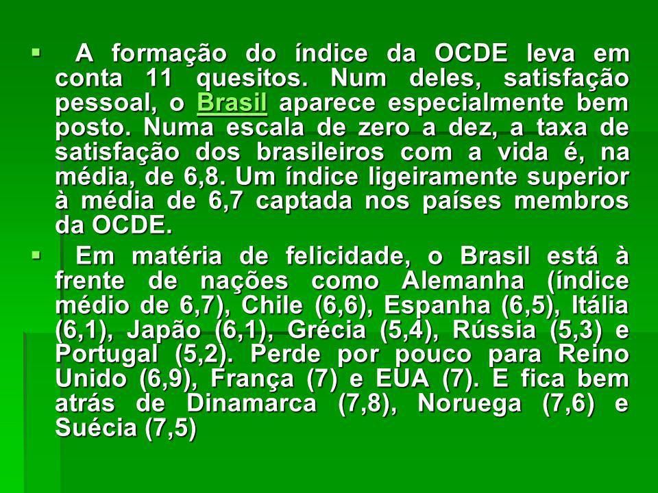A formação do índice da OCDE leva em conta 11 quesitos