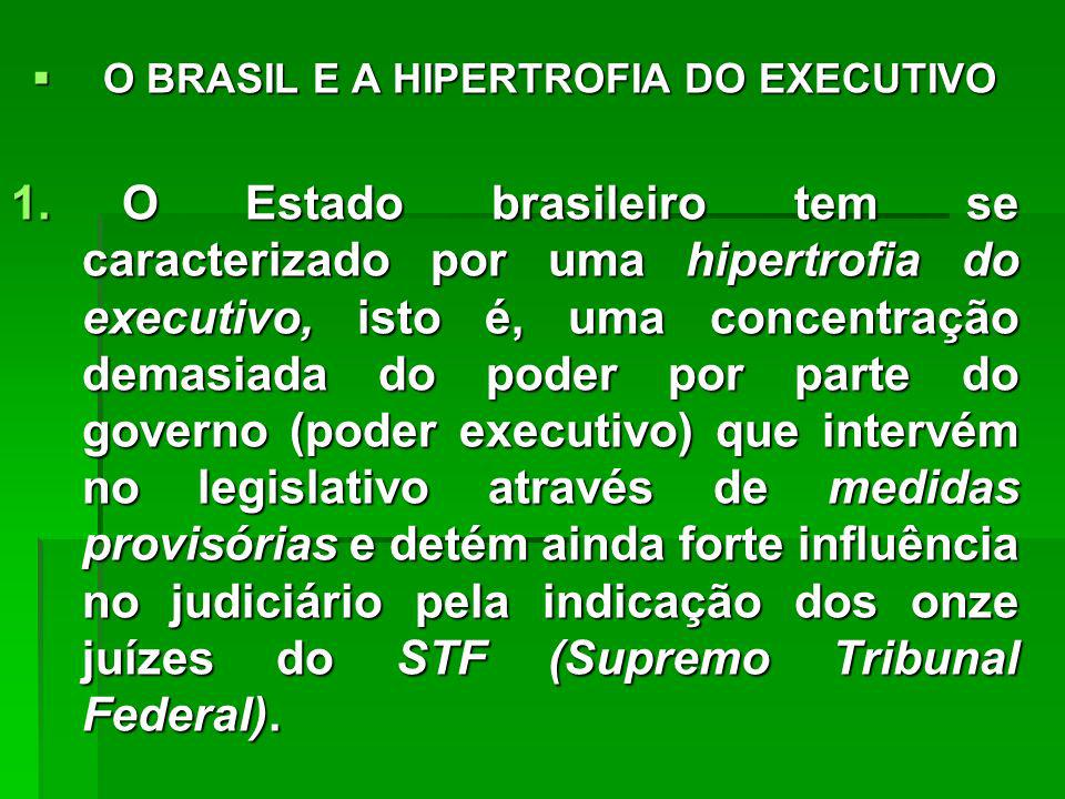 O BRASIL E A HIPERTROFIA DO EXECUTIVO