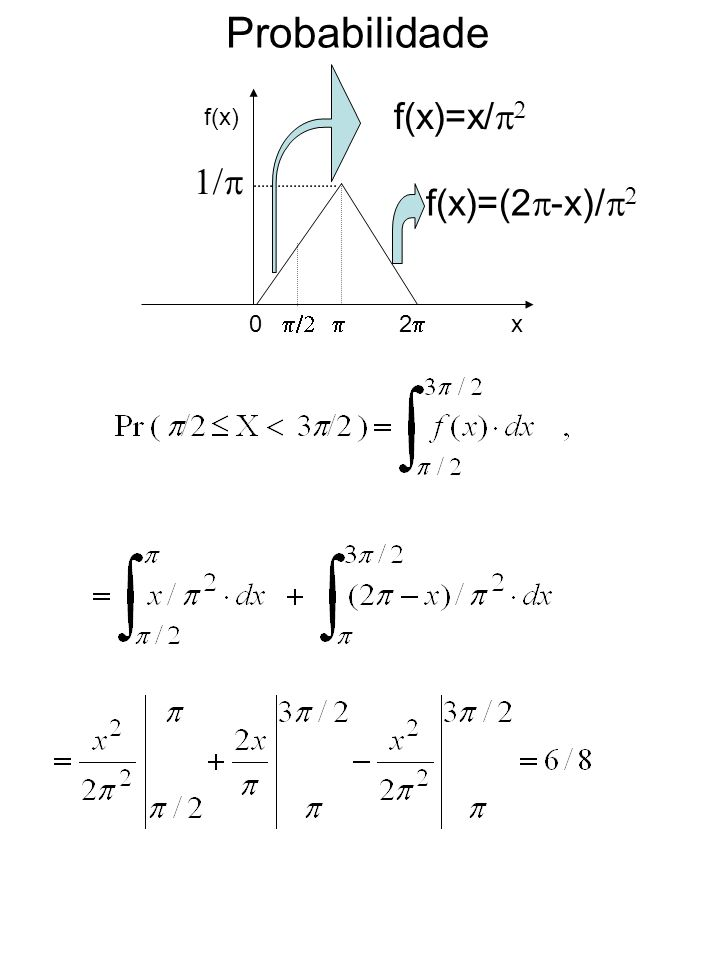 Probabilidade f(x)=x/p2 0 p/2 p 2p 1/p f(x) x f(x)=(2p-x)/p2