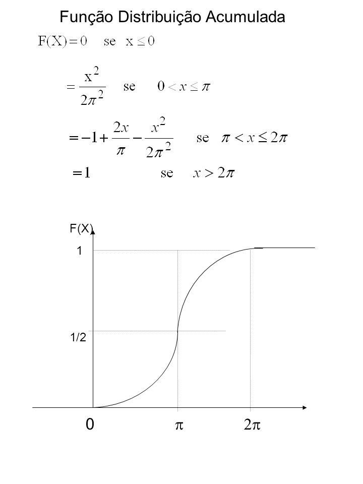 Função Distribuição Acumulada