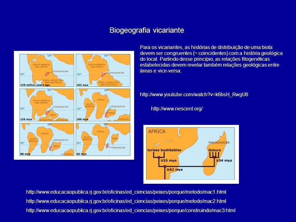 Biogeografia vicariante