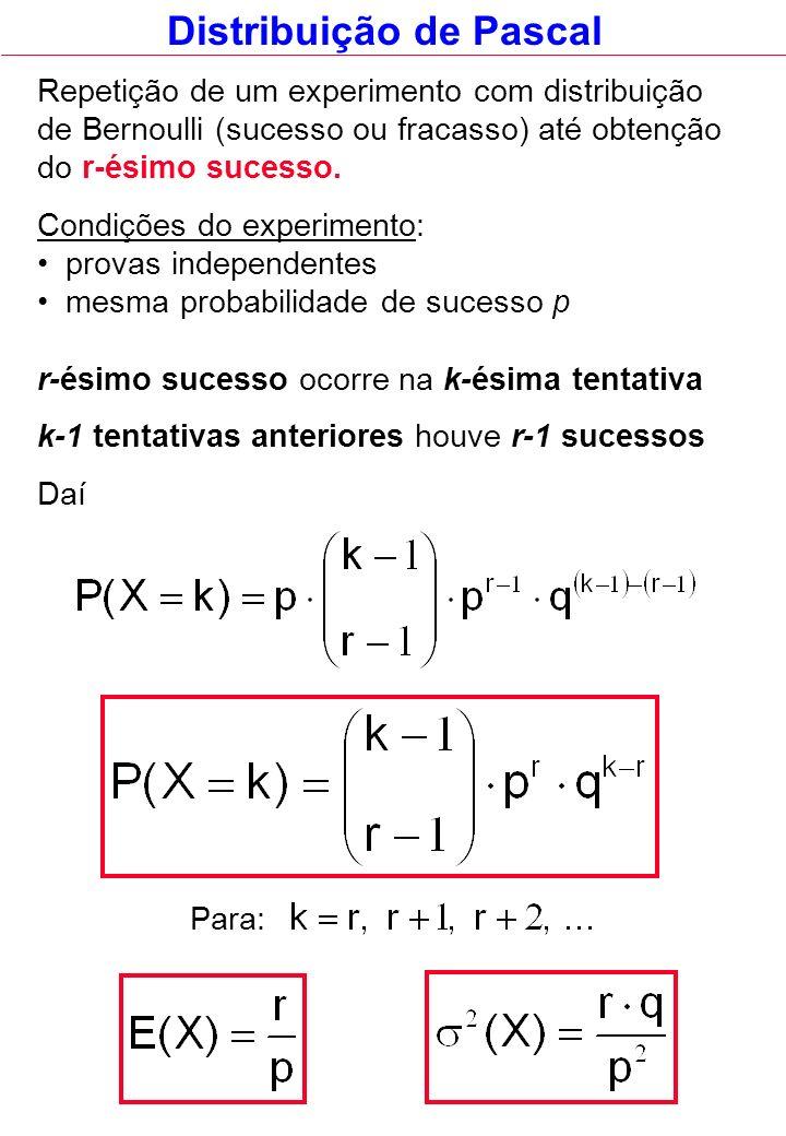 Distribuição de Pascal
