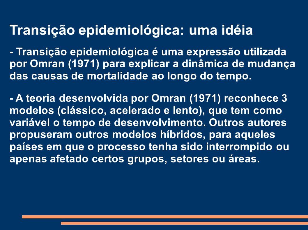 Transição epidemiológica: uma idéia