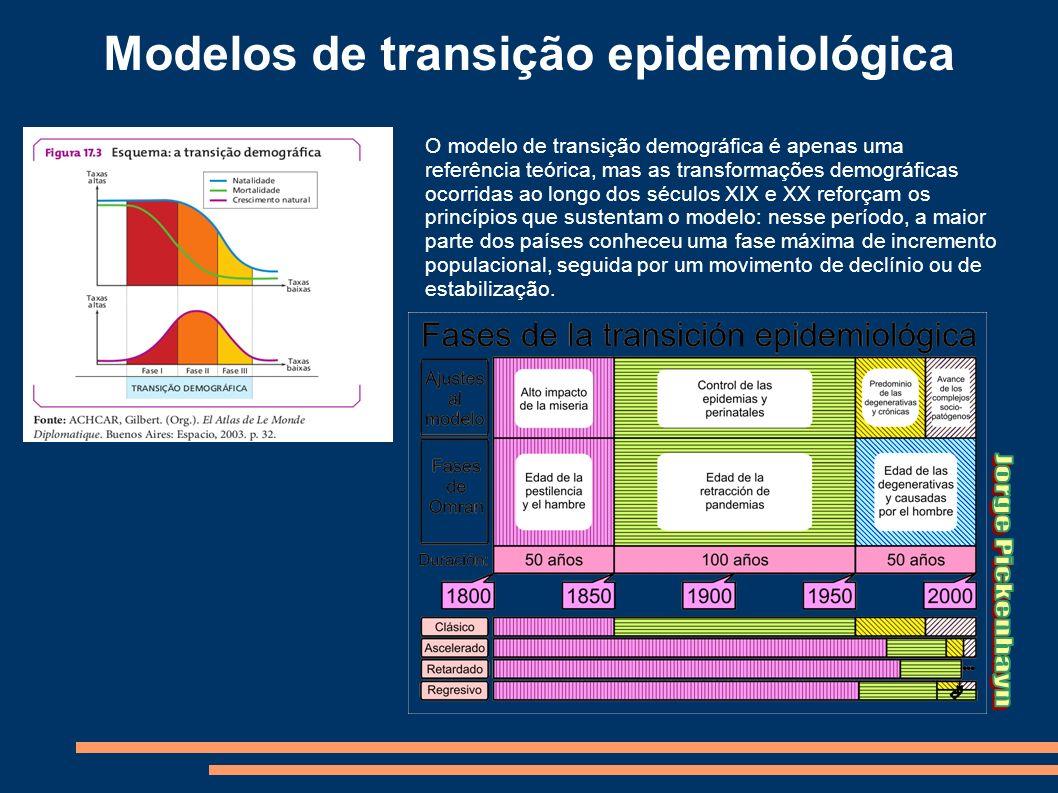 Modelos de transição epidemiológica