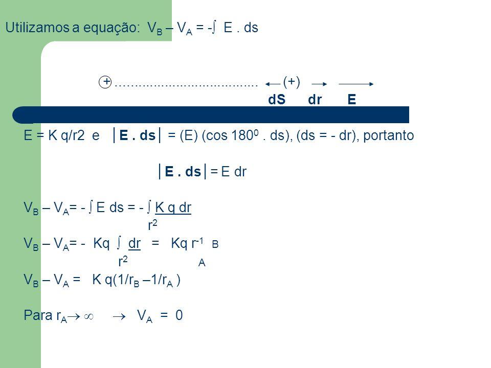 Utilizamos a equação: VB – VA = - E . ds