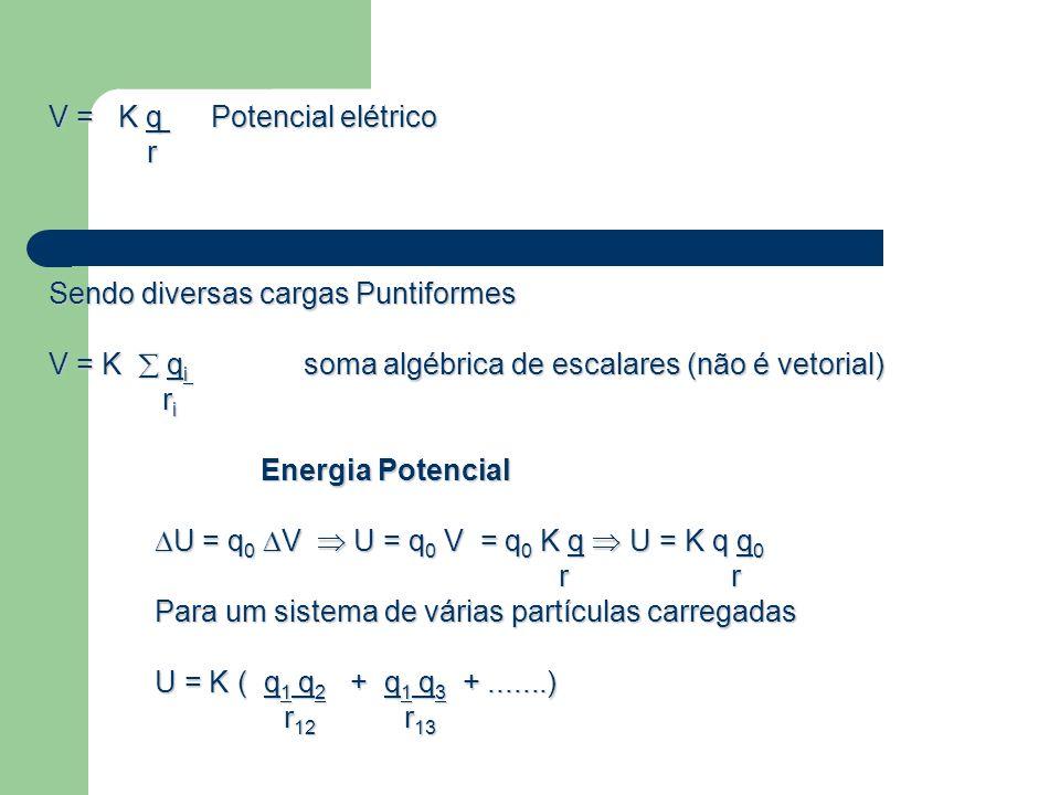 V = K q Potencial elétrico