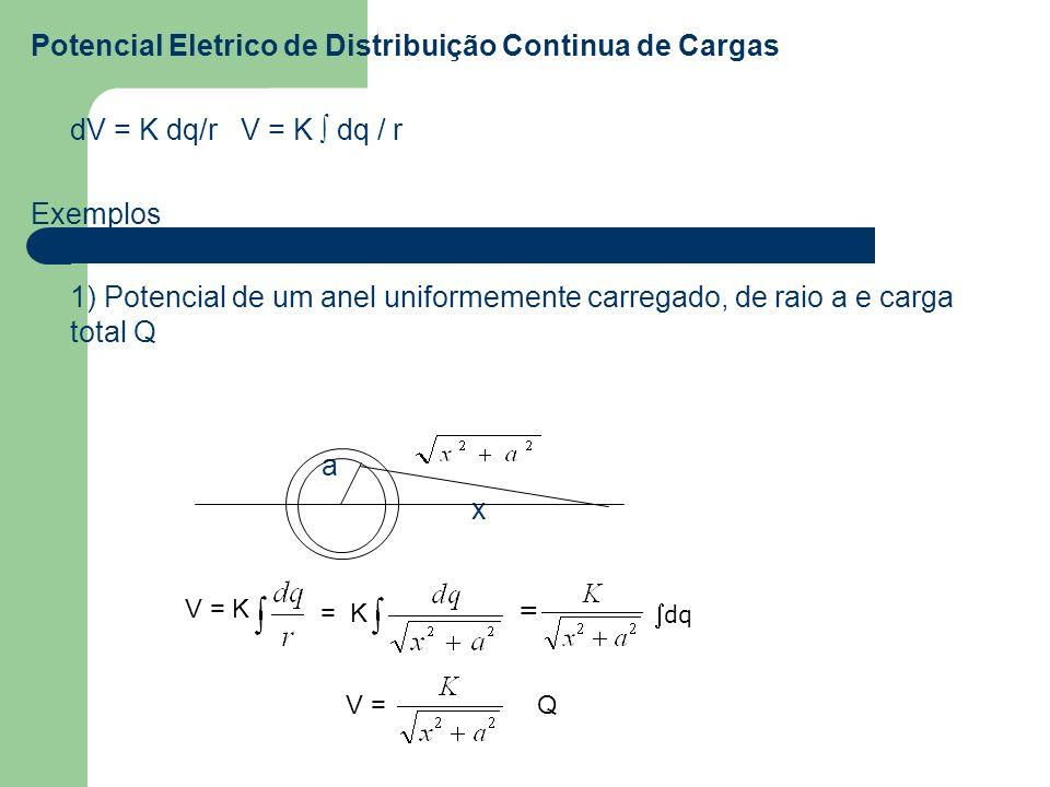 a Potencial Eletrico de Distribuição Continua de Cargas