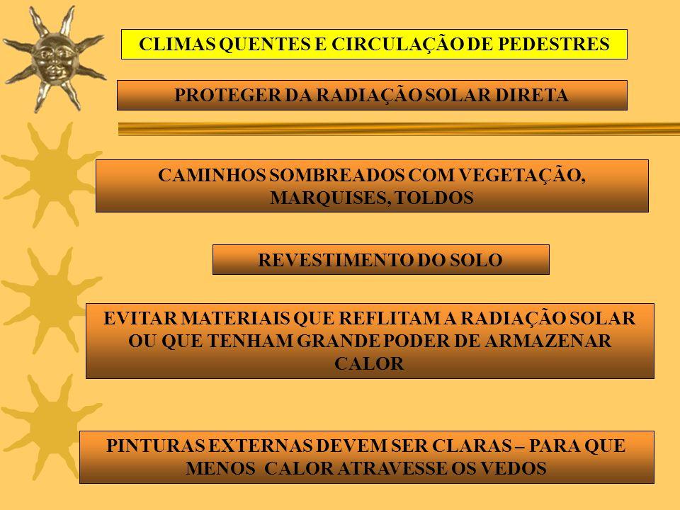 CLIMAS QUENTES E CIRCULAÇÃO DE PEDESTRES