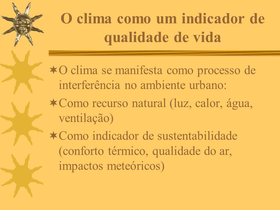 O clima como um indicador de qualidade de vida