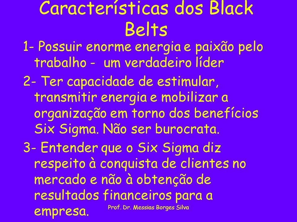 Características dos Black Belts