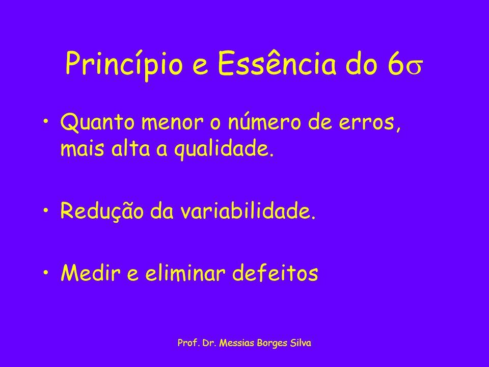 Princípio e Essência do 6