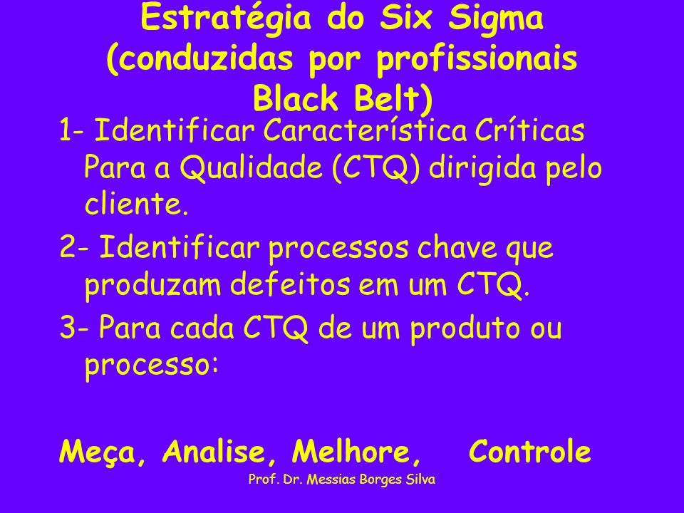 Estratégia do Six Sigma (conduzidas por profissionais Black Belt)