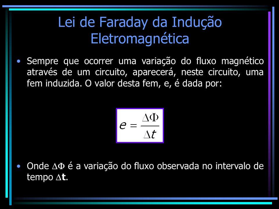 Lei de Faraday da Indução Eletromagnética