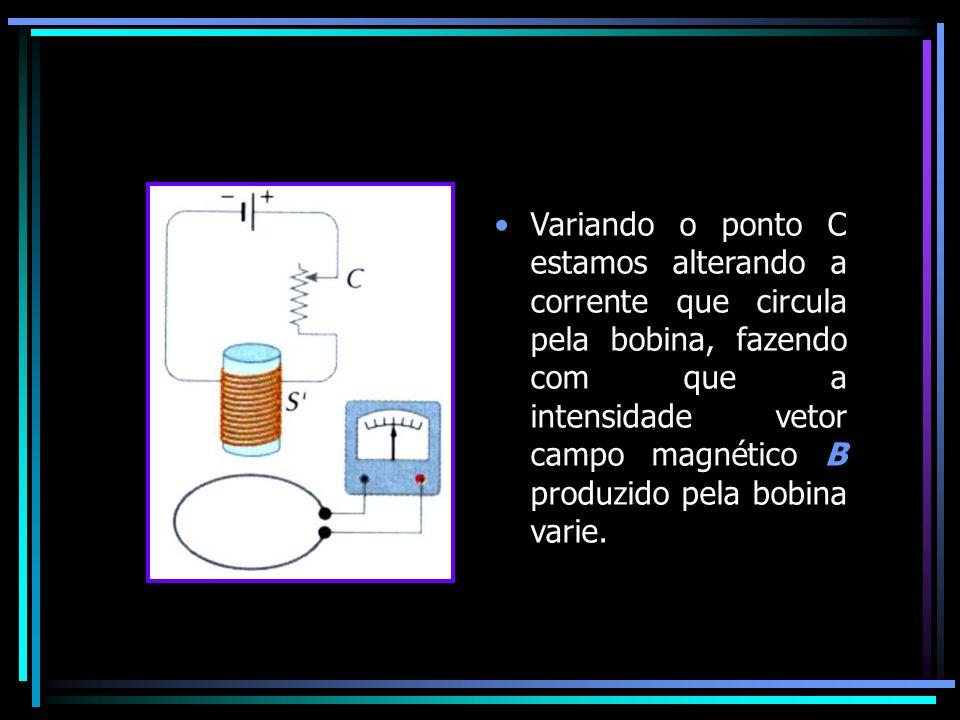 Variando o ponto C estamos alterando a corrente que circula pela bobina, fazendo com que a intensidade vetor campo magnético B produzido pela bobina varie.
