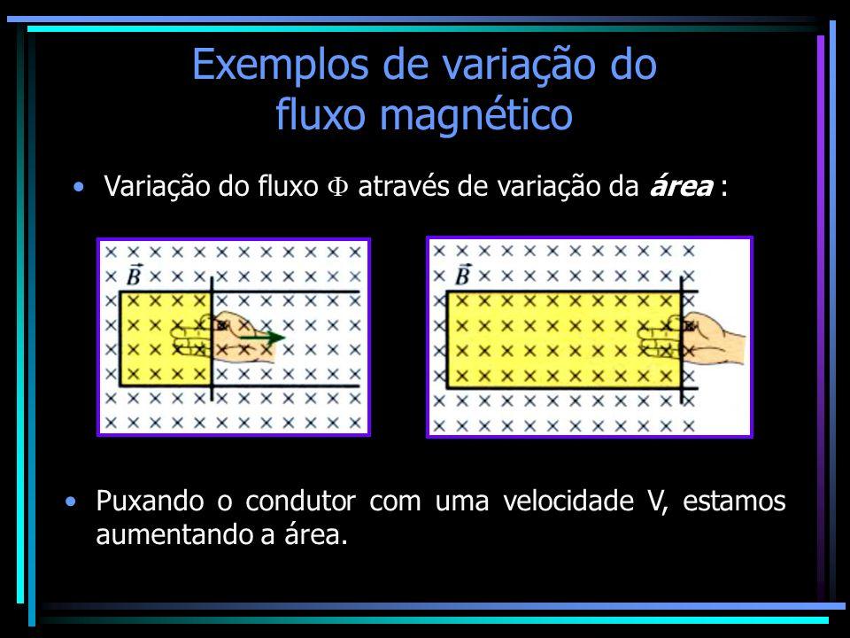 Exemplos de variação do fluxo magnético
