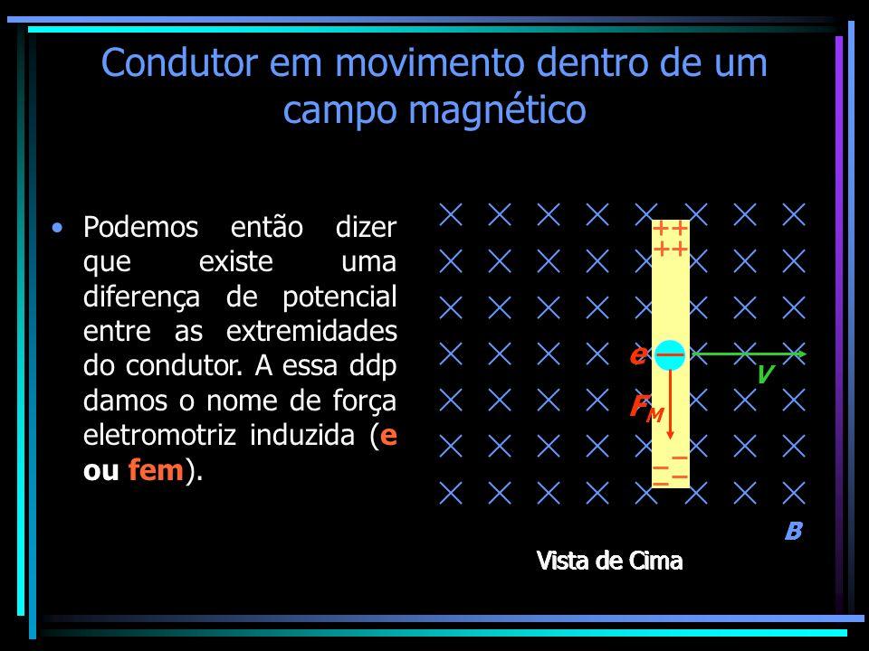Condutor em movimento dentro de um campo magnético