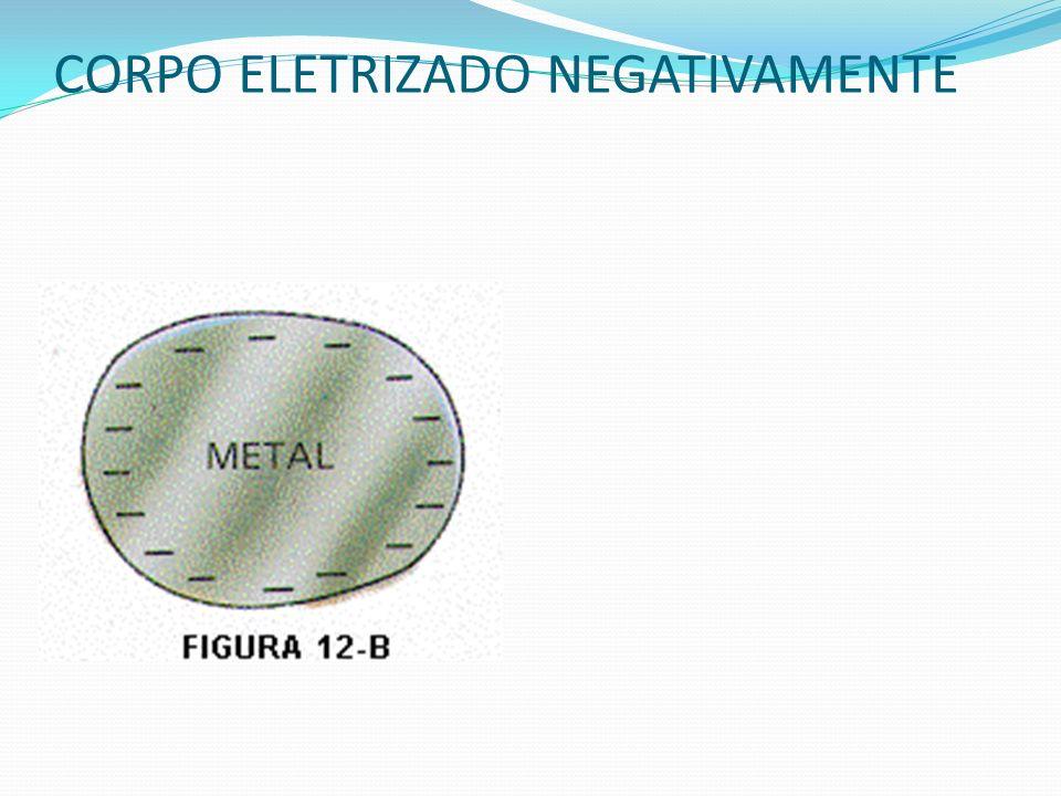 CORPO ELETRIZADO NEGATIVAMENTE
