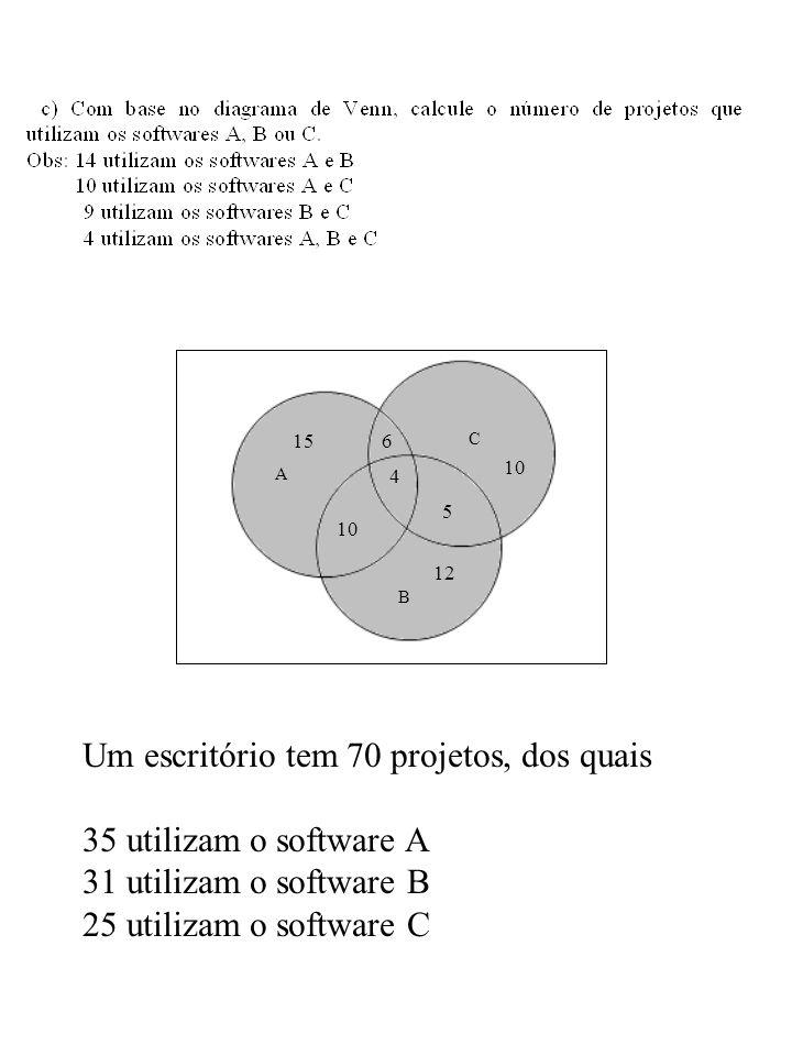 Um escritório tem 70 projetos, dos quais 35 utilizam o software A