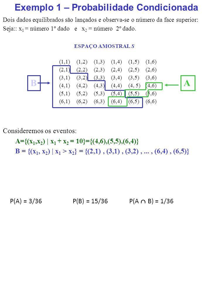 Exemplo 1 – Probabilidade Condicionada