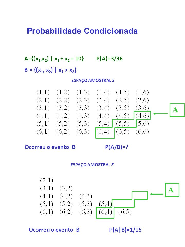Probabilidade Condicionada
