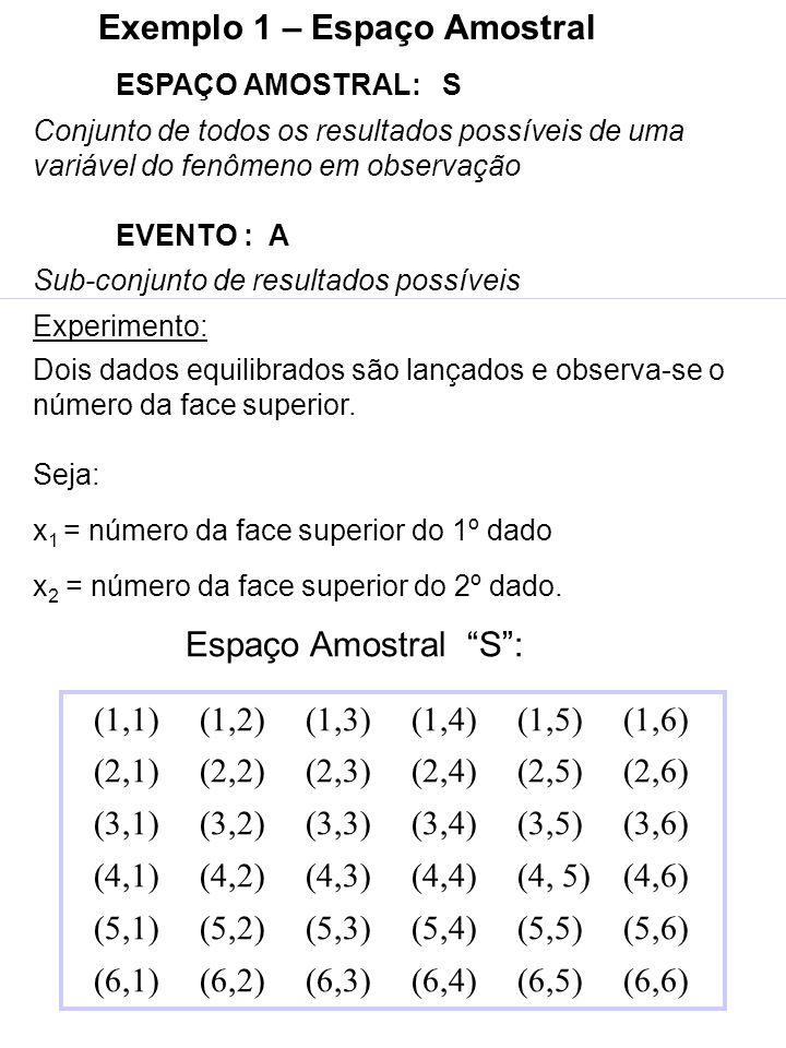 Exemplo 1 – Espaço Amostral
