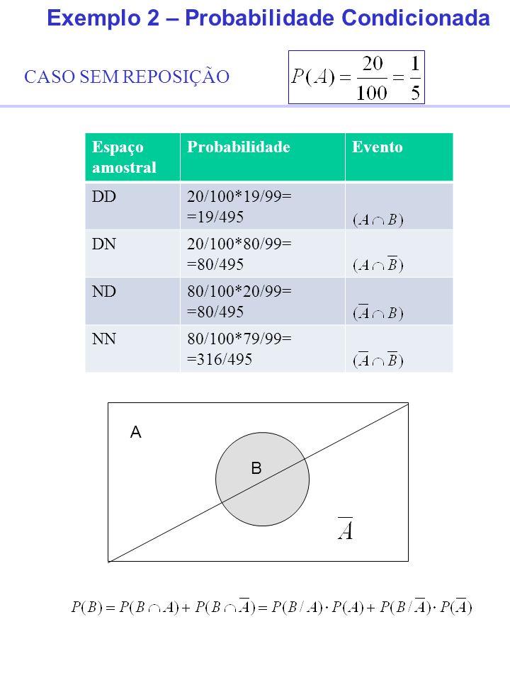 Exemplo 2 – Probabilidade Condicionada