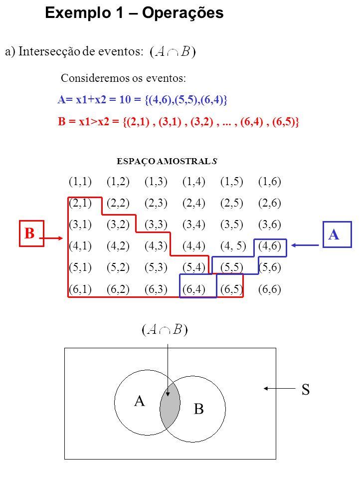 Exemplo 1 – Operações B A S A B a) Intersecção de eventos: