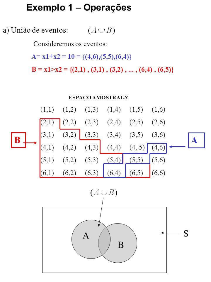 Exemplo 1 – Operações B A S A B a) União de eventos: