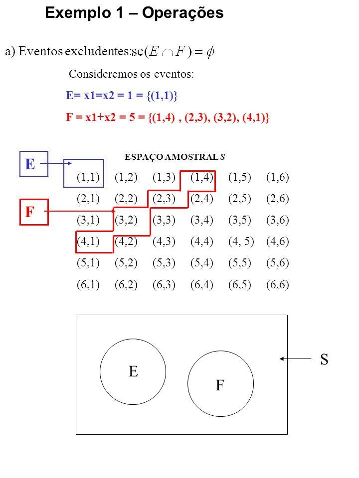 Exemplo 1 – Operações E F S E F a) Eventos excludentes:
