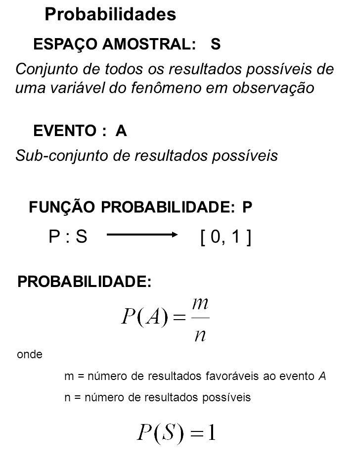 Probabilidades ESPAÇO AMOSTRAL: S. Conjunto de todos os resultados possíveis de uma variável do fenômeno em observação.