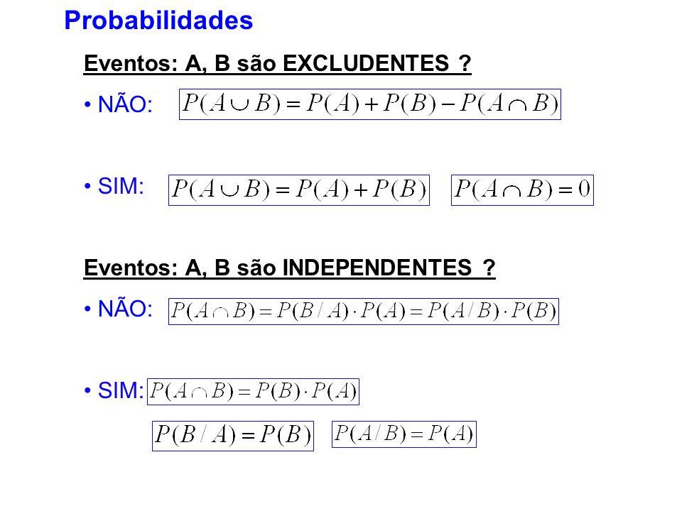 Probabilidades Eventos: A, B são EXCLUDENTES NÃO: SIM: