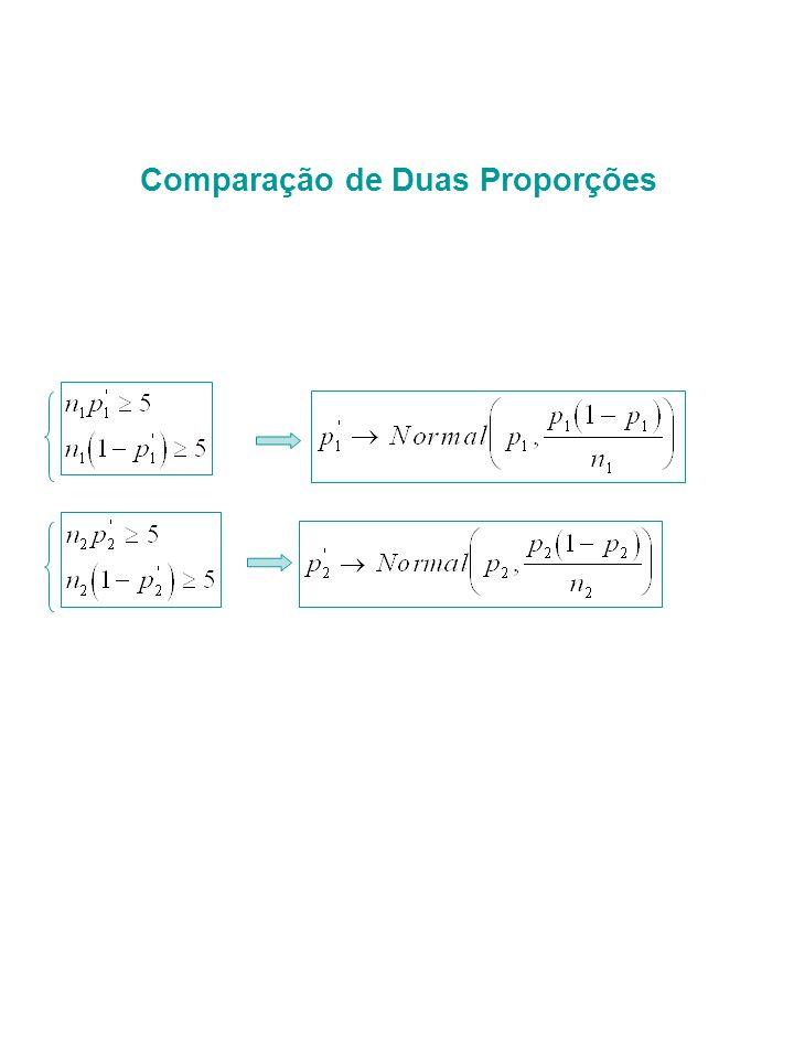 Comparação de Duas Proporções