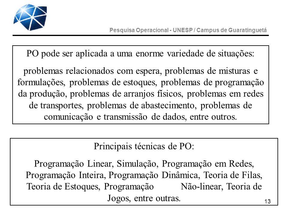 Principais técnicas de PO: