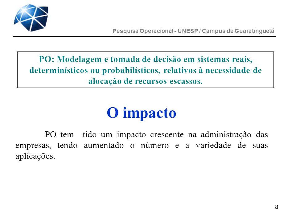 Pesquisa Operacional - UNESP / Campus de Guaratinguetá