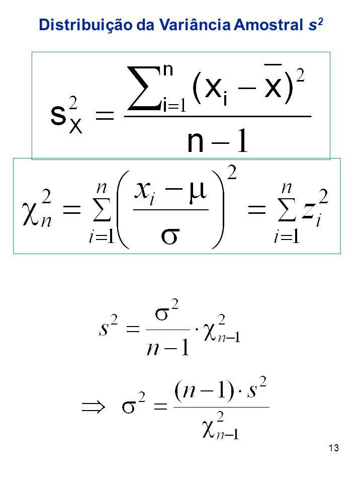 Distribuição da Variância Amostral s2