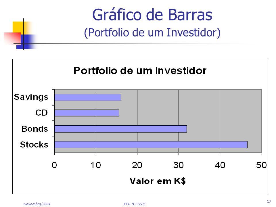 Gráfico de Barras (Portfolio de um Investidor)