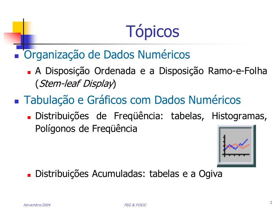 Tópicos Organização de Dados Numéricos