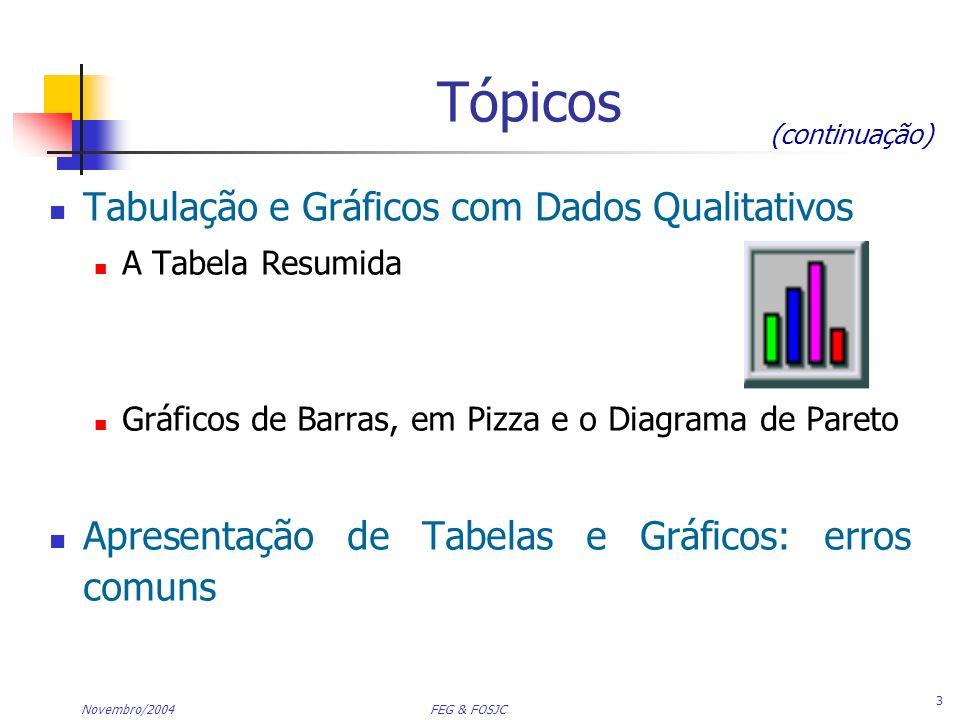 Tópicos Tabulação e Gráficos com Dados Qualitativos