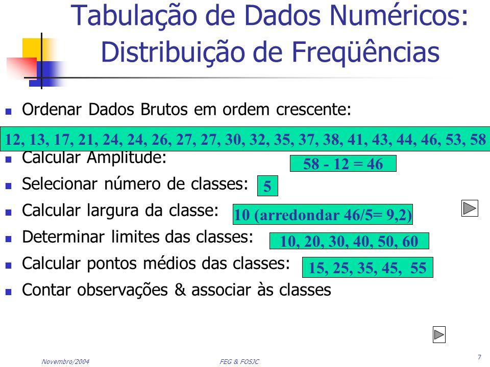 Tabulação de Dados Numéricos: Distribuição de Freqüências