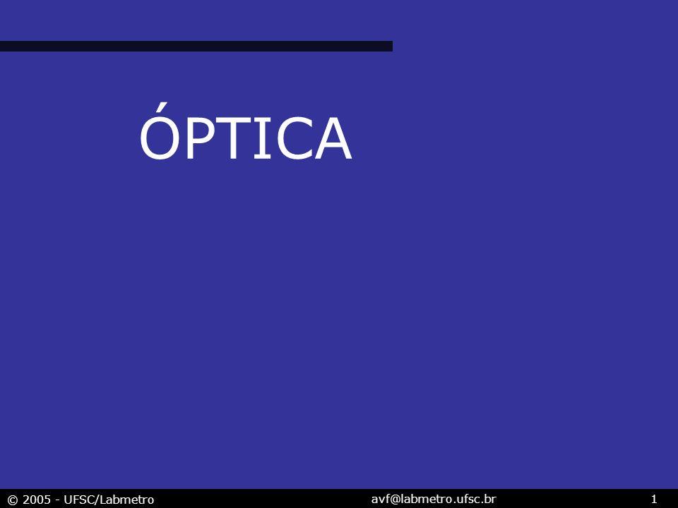 ÓPTICA Abordar assuntos introdutórios sobre óptica que darão um pouco de base para a palestra sobre metrologia óptica.