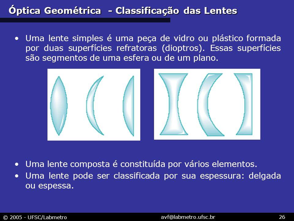 Óptica Geométrica - Classificação das Lentes