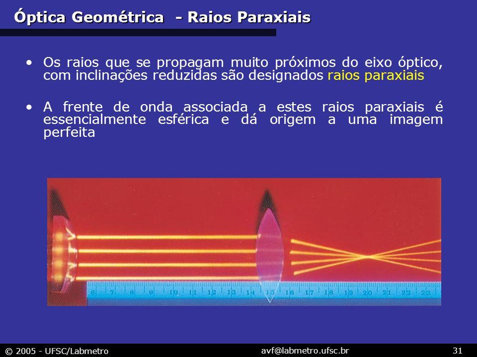Óptica Geométrica - Raios Paraxiais