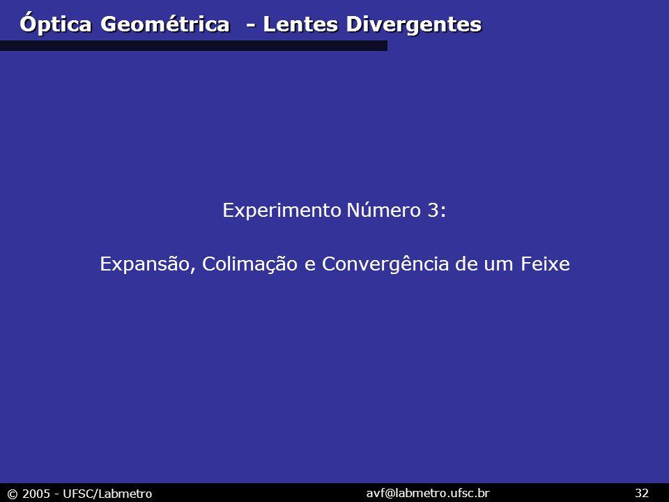 Óptica Geométrica - Lentes Divergentes