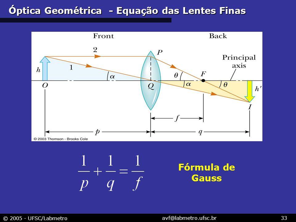 Óptica Geométrica - Equação das Lentes Finas