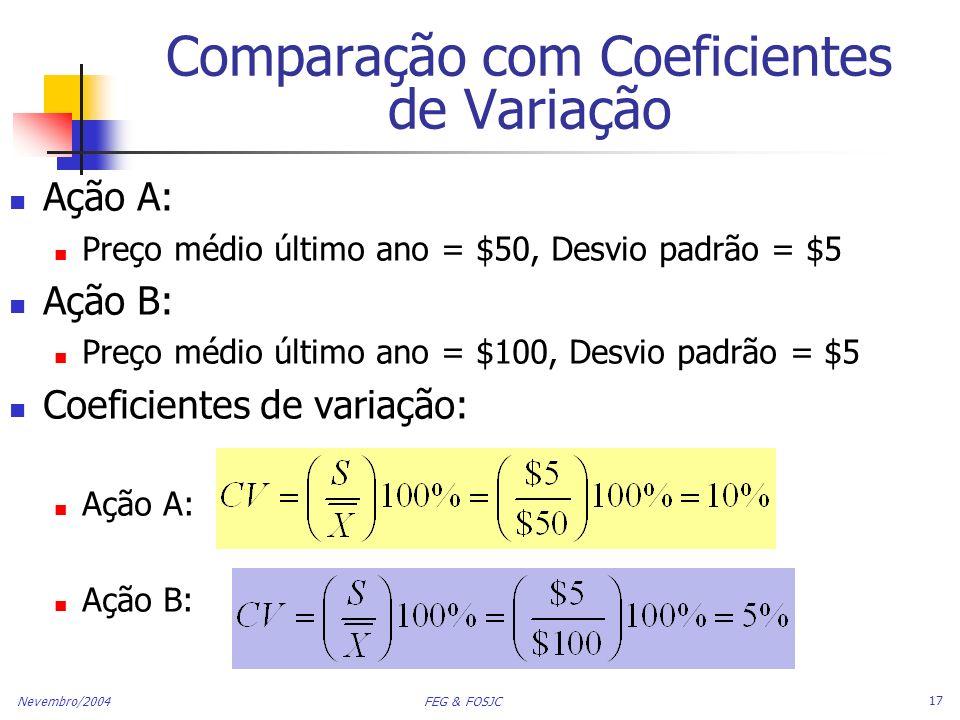 Comparação com Coeficientes de Variação