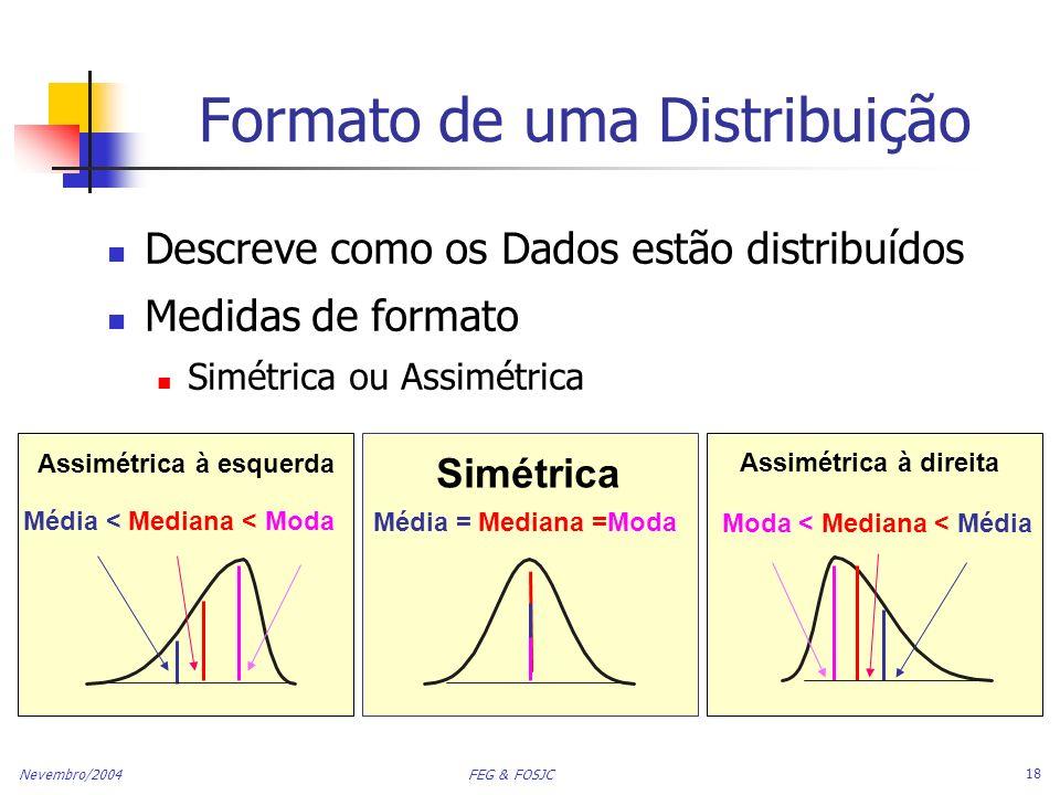 Formato de uma Distribuição